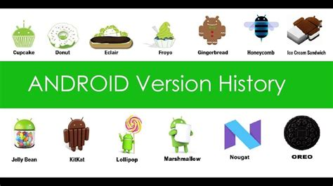 Android Version History New 2018