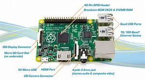 Raspberry Pi Model B  Release Date  Price And Specs