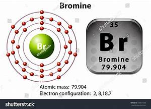 Symbol Electron Diagram Bromine Illustration Stock Vector 318671348