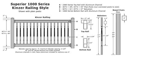 Porch Railing Dimensions by Superior 1000 Series Vinyl Railing Sections Hoover