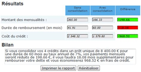 comment est calculer le rsa marolexpress
