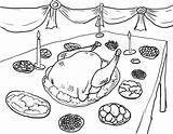 Thanksgiving Coloring Dinner Feast Pages Drawing Table Plate Drawings Getcoloringpages Preschool Coloringkidz sketch template