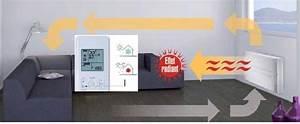 Clim Reversible Ou Chauffage Electrique : radiateur convecteur lectrique remplacer mon chauffage ~ Medecine-chirurgie-esthetiques.com Avis de Voitures