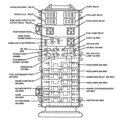 1997 Bayliner Wiring Diagram by Bayliner Wiring Diagram Electrical Website Kanri Info