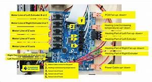 Flashforge Creator Pro Extruder Heating When Turning On