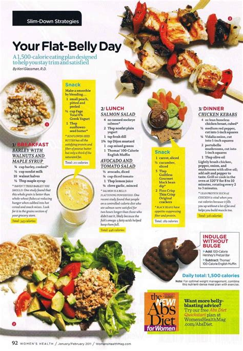 healthyeats  flat belly day   calorie eating