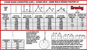 Chains And Slings Lifting Accidents