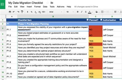 migration project plan examples  examples