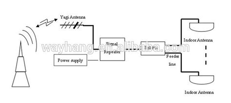 Booster Power Supply Circuit Diagram