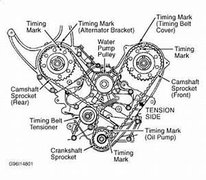 Pt Cruiser Engine Mounts Location