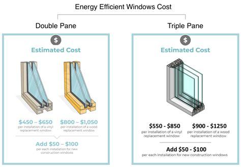energy efficient windows energy savings amp costs modernize