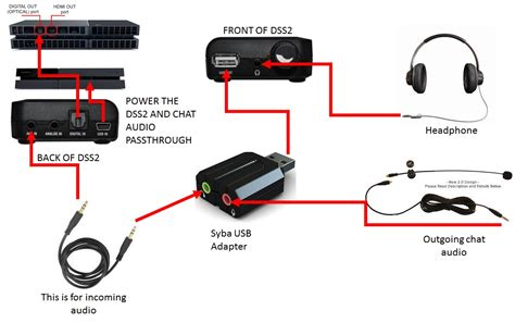 Ps4 Controller Diagram by Custom Ps4 Xbox One Audio Setup Wiring Diagram