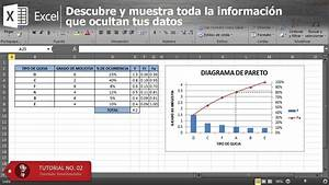 Excel 2014 Tutorial 02 Diagrama De Pareto