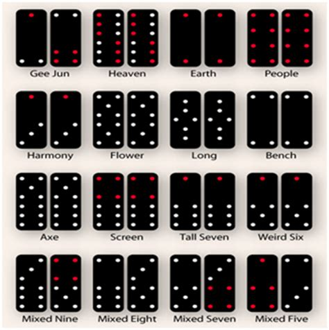 Pai Gow Tiles Ranking by Play Pai Gow Pai Gow Guide