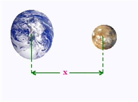 mathematics 2