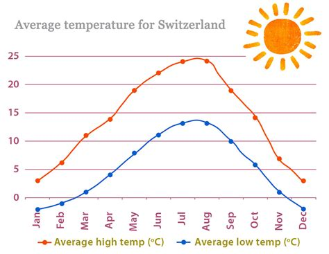 normal temperature average house temperature 28 images using average monthly temperature to model home energy