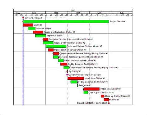 construction schedule templates