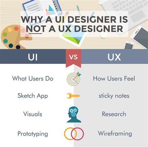Why A Ui Designer Is Not A Ux Designer