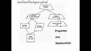 Relationships  Relationships Of Angles