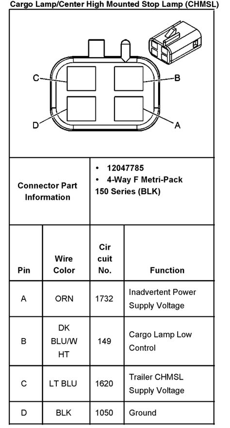2003 Gmc Wiring Diagram by Need Wiring Diagram For 2003 Gmc 2500hd Fog Light Rear