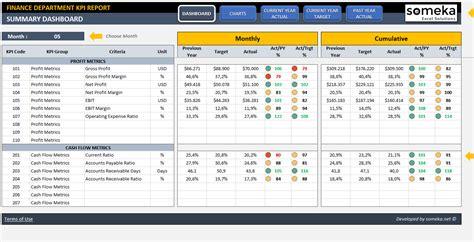 simple kpi spreadsheet template samplebusinessresumecom