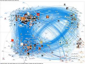 look out klout these influencer maps are amazing