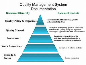 9001 awareness session current With quality documents management system