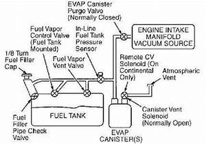 2000 Ford Taurus Fuel System Diagram