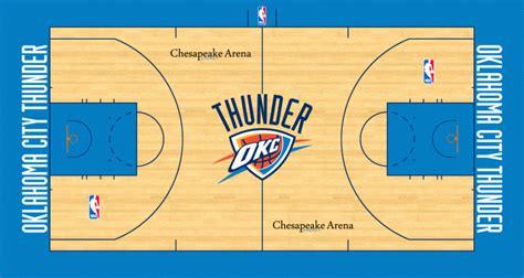 oklahoma city thunder basketball wiki fandom powered