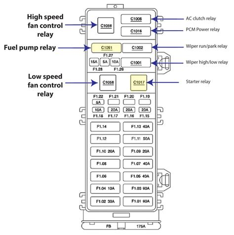 2006 Ford Crown Vic Fuse Box Diagram by 2006 Ford Taurus Fuse Diagrams Ricks Free Auto Repair