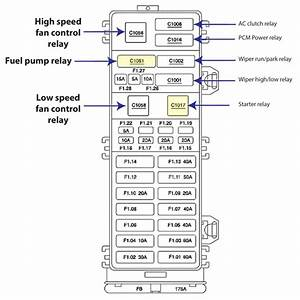 2006 Ford Taurus Fuse Box Diagram