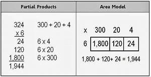 Alternate Strategies For Multi-digit Multiplication