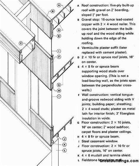 Great Buildings Drawing Gropius House