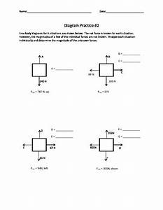 Science  Motion  Acceleration  Newton U0026 39 S Second Law
