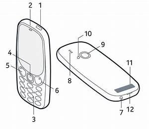User Guide Nokia 3310 New 2017