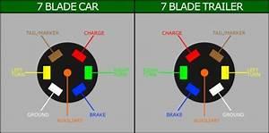 Seven Wire Trailer Plug