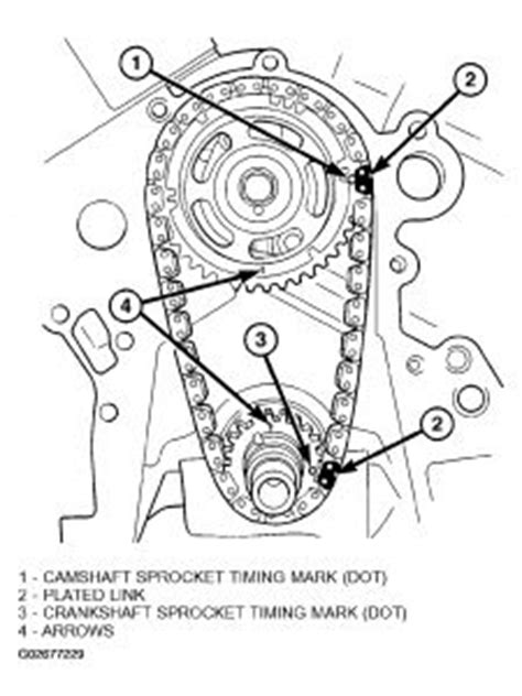 Chrysler Town Country Timing Diagram Needs