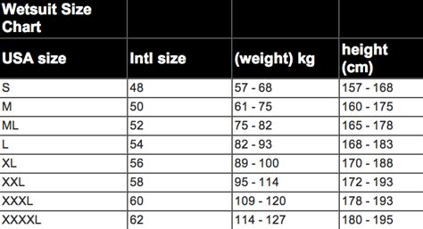 Wetsuit Size Charts For All Known Brands Simple Living Room Decor Ideas Rectangular Decorating Dining Sets Under 500 White Wood Chairs Tables Uk Design Gallery Kenya Moore Interior Designs Of