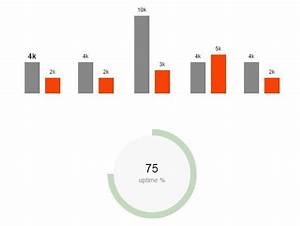 When To Use A Donut Chart Lightweight Chart Plugin With Jquery And Css Csscharts