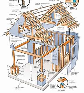 Two Story, Multi Level Craftsman Shed Plans, DOWNLOAD