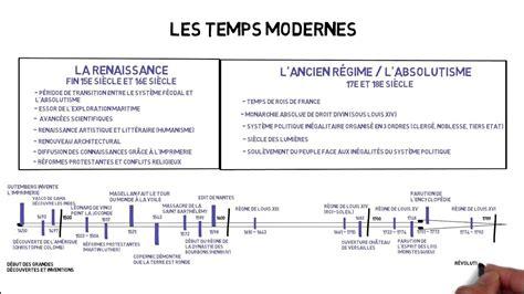 epoque des temps modernes p02 la frise historique les temps modernes