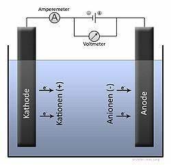 Wirkungsgrad Berechnen Formel : chemische energie berechnen wer weiss ~ Themetempest.com Abrechnung