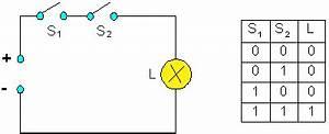 Ph Wert Berechnen Aufgaben Mit Lösungen : l sungen zu den fragen und aufgaben zum elektrischen stromkreis iv ~ Themetempest.com Abrechnung