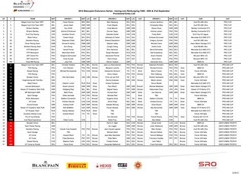 Iracingcom Nürburgring 1000 To Decide 2014 Blancpain