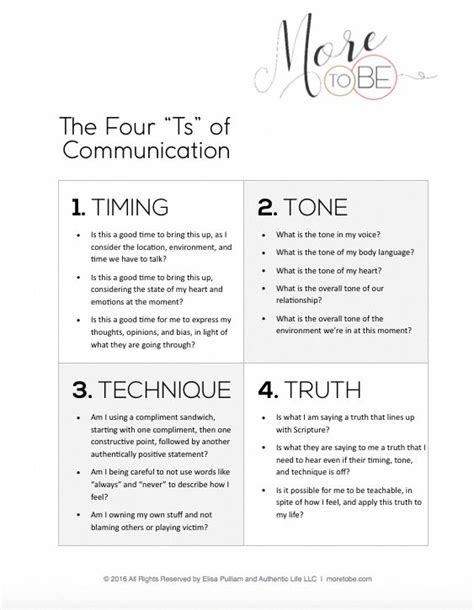 Four Simple Steps For Highly Effective Communication