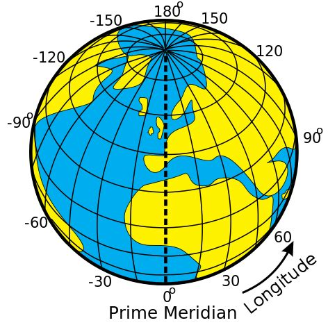 Latitude And Longitude  Geolounge All Things Geography