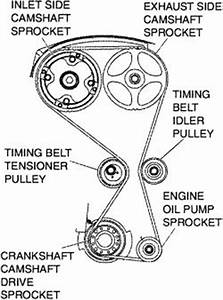 repair guides engine mechanical components timing With evo timing belt