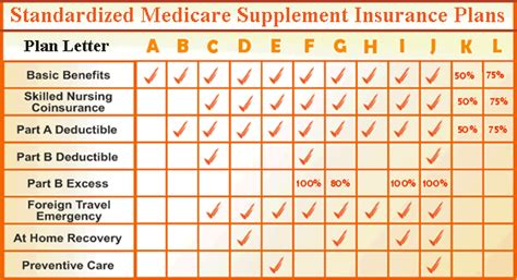 Medicare Comparisons And Quotes Quotesgram. Texas Driver Safety Course Online. Bank Of Texas Mortgage Rates Storage In Dc. Medical Billing And Coding Schools In Louisiana. Albuquerque Bail Bonds Health Informatics Ppt. Investment Retirement Accounts. Secondary Market Research Pnc Mortgage Login. California Self Employed Health Insurance. Nursing Program In Dallas Mcc Human Resources