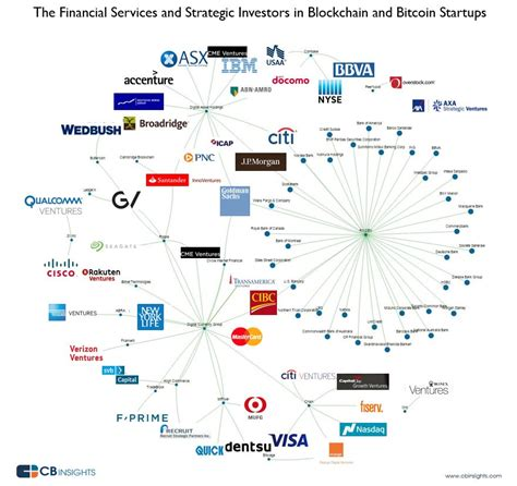 The Most Active Financial Services Firms and Strategics ...