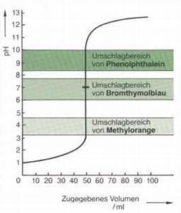 Ph Wert Berechnen Pks :  ~ Themetempest.com Abrechnung